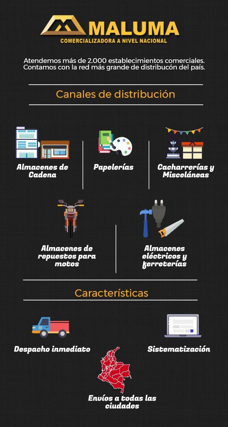 distribución-de-producto-medellin